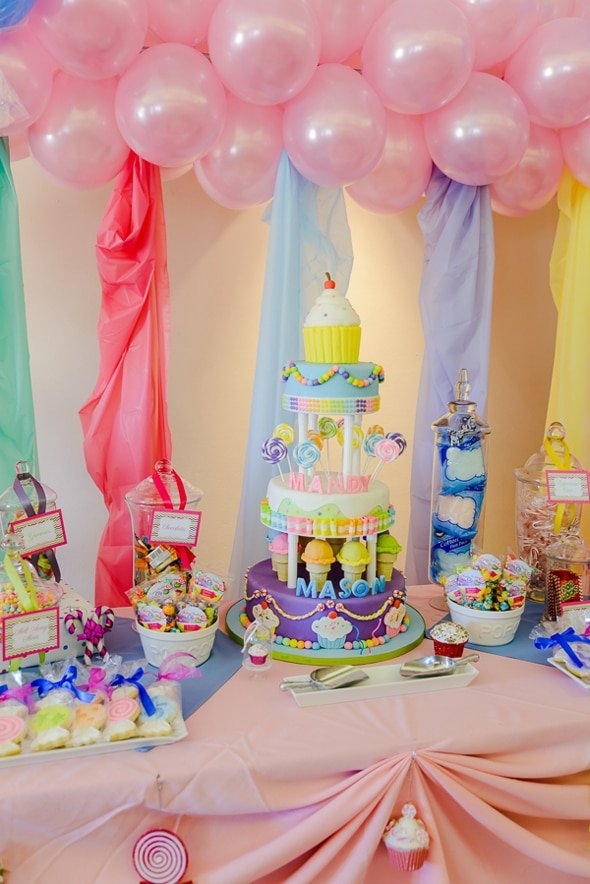 Children 39 S Candyland Birthday Party Ideas Candyland Birthday Party Quotes