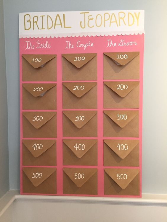 Bridal Shower Jeopardy | Bridal Shower Game Ideas | Pretty My Party