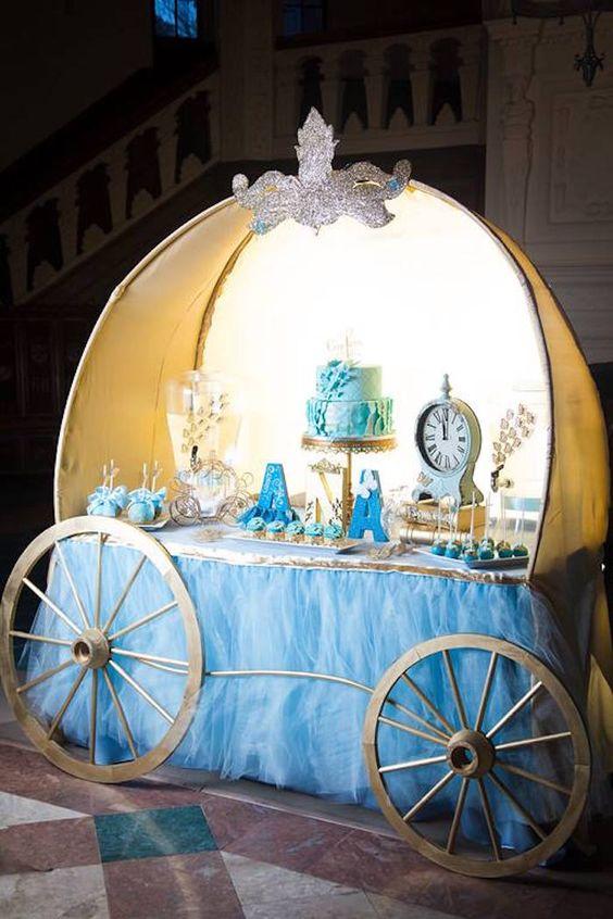 Cinderella Carriage Dessert Table | Cinderella Party Ideas