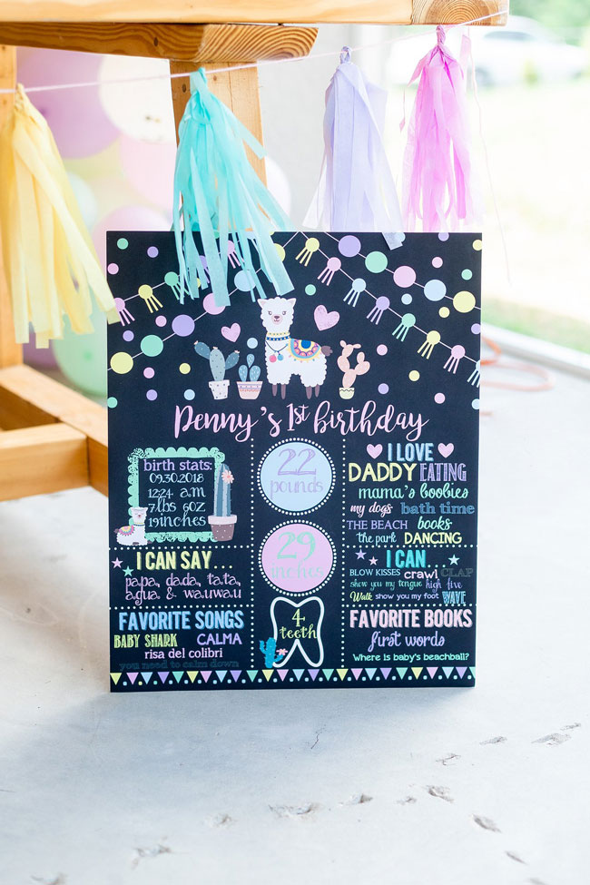 Llama 1st Birthday Chalkboard Poster